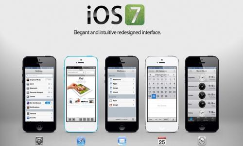 87%  of iOS users  use iOS7